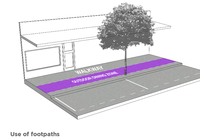 Example of use of footpath area for outdoor dining