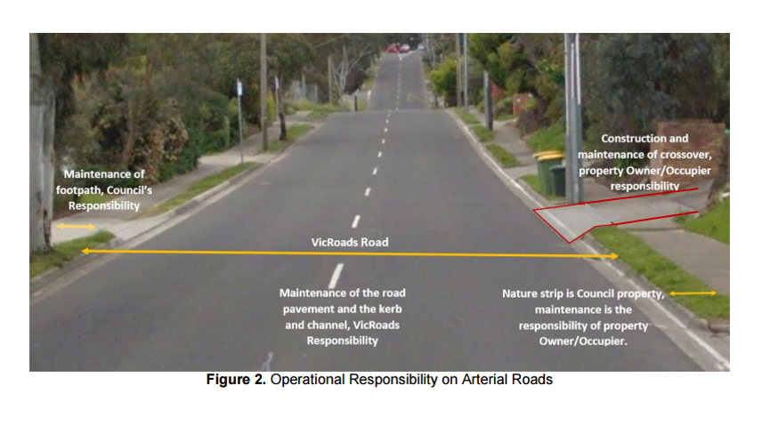 operational responsibilities on arterial roads.png